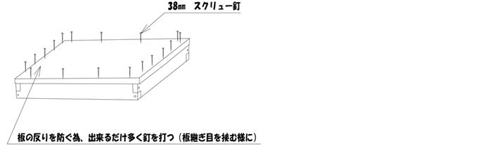 巣箱 組立方法
